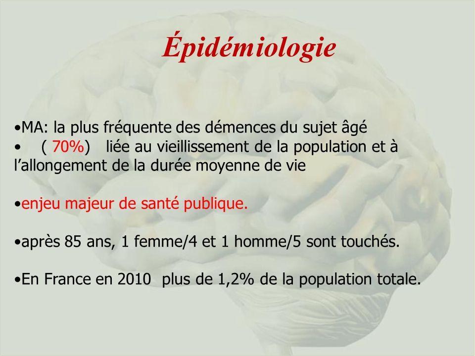 Épidémiologie MA: la plus fréquente des démences du sujet âgé