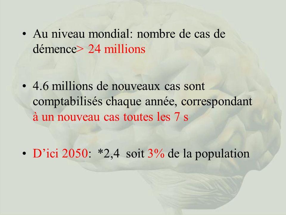 Au niveau mondial: nombre de cas de démence> 24 millions