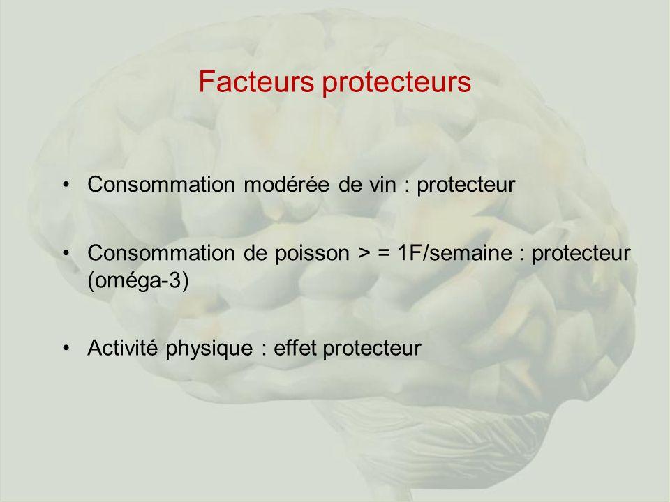 Facteurs protecteurs Consommation modérée de vin : protecteur