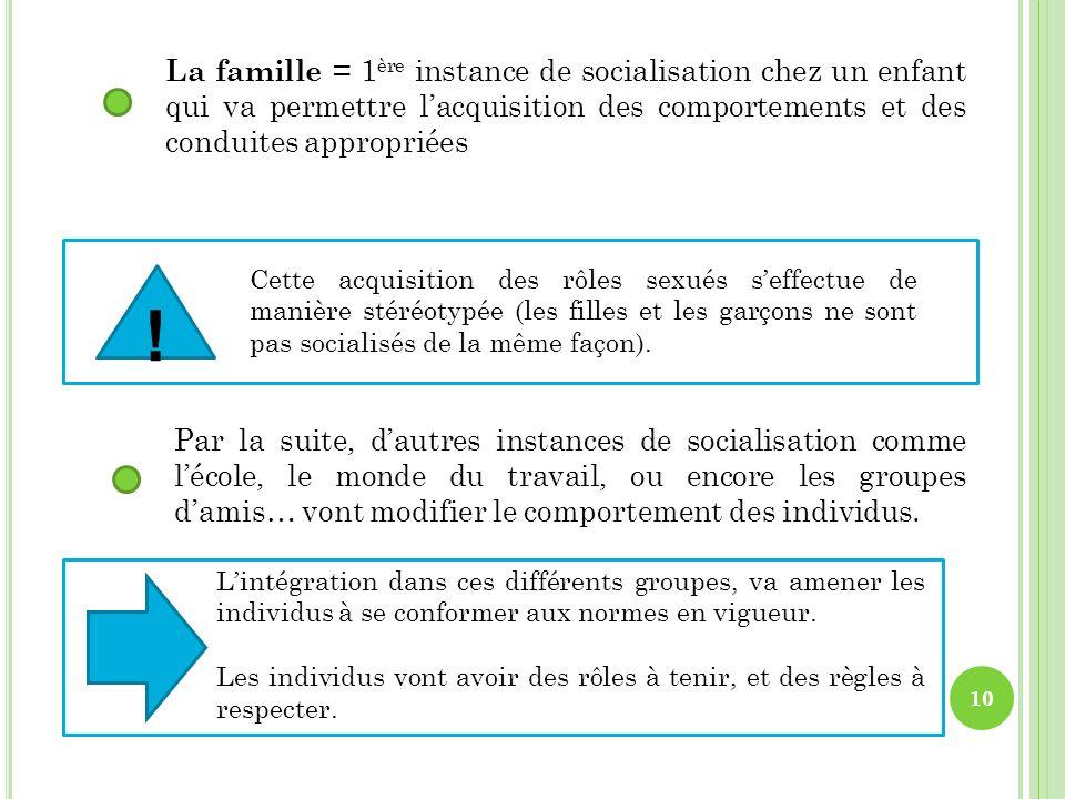 La famille = 1ère instance de socialisation chez un enfant qui va permettre l'acquisition des comportements et des conduites appropriées