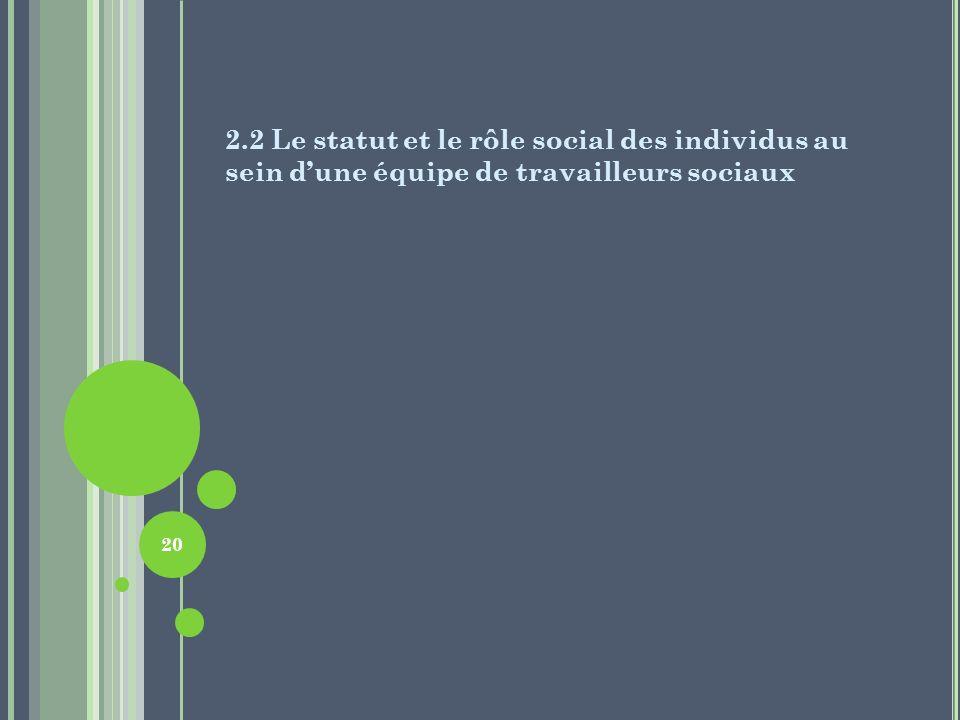 2.2 Le statut et le rôle social des individus au sein d'une équipe de travailleurs sociaux