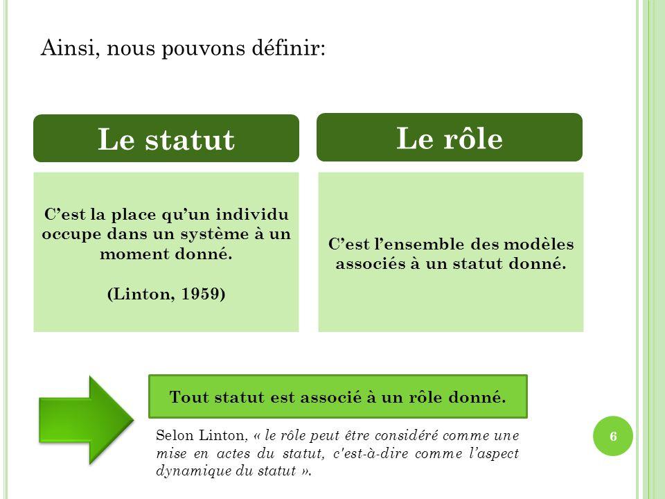 Le statut Le rôle Ainsi, nous pouvons définir: