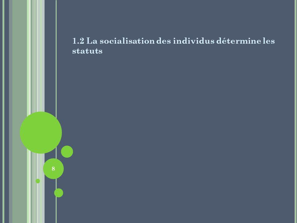 1.2 La socialisation des individus détermine les statuts