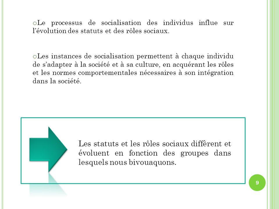 Le processus de socialisation des individus influe sur l'évolution des statuts et des rôles sociaux.