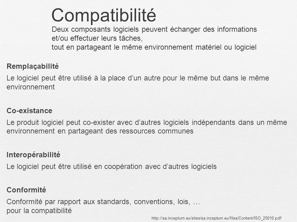 Compatibilité Deux composants logiciels peuvent échanger des informations. et/ou effectuer leurs tâches,