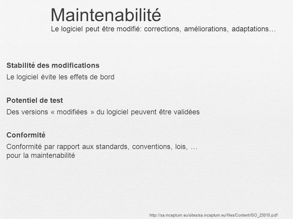 Maintenabilité Le logiciel peut être modifié: corrections, améliorations, adaptations…