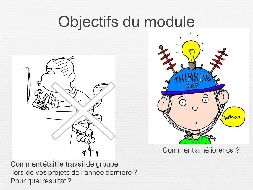 Objectifs du module Comment améliorer ça