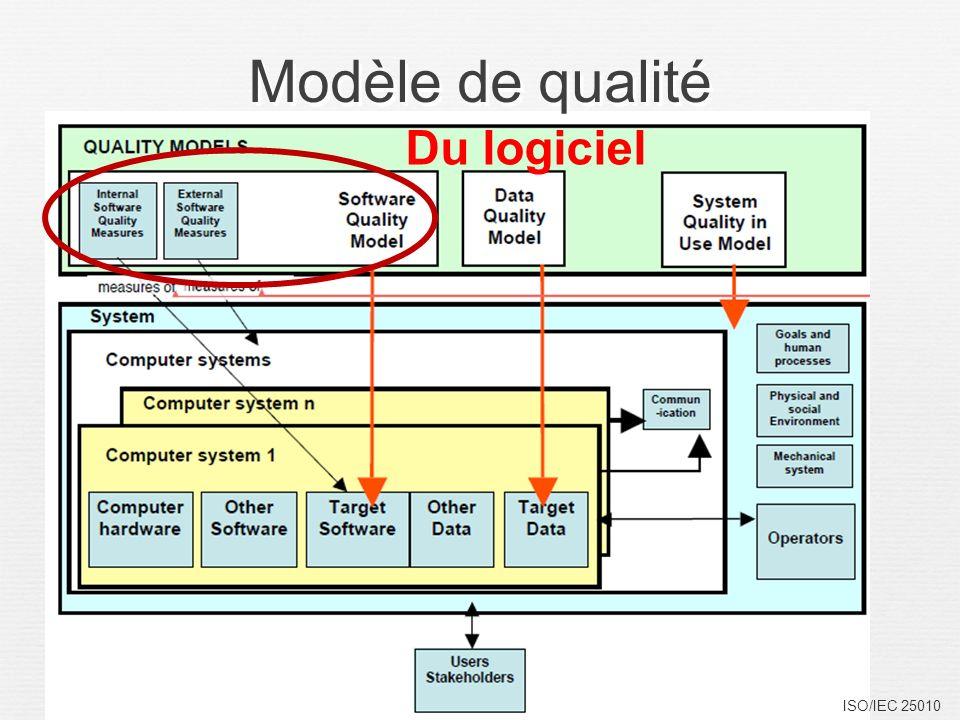 Modèle de qualité Du logiciel ISO/IEC 25010