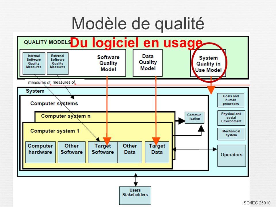 Modèle de qualité Du logiciel en usage ISO/IEC 25010