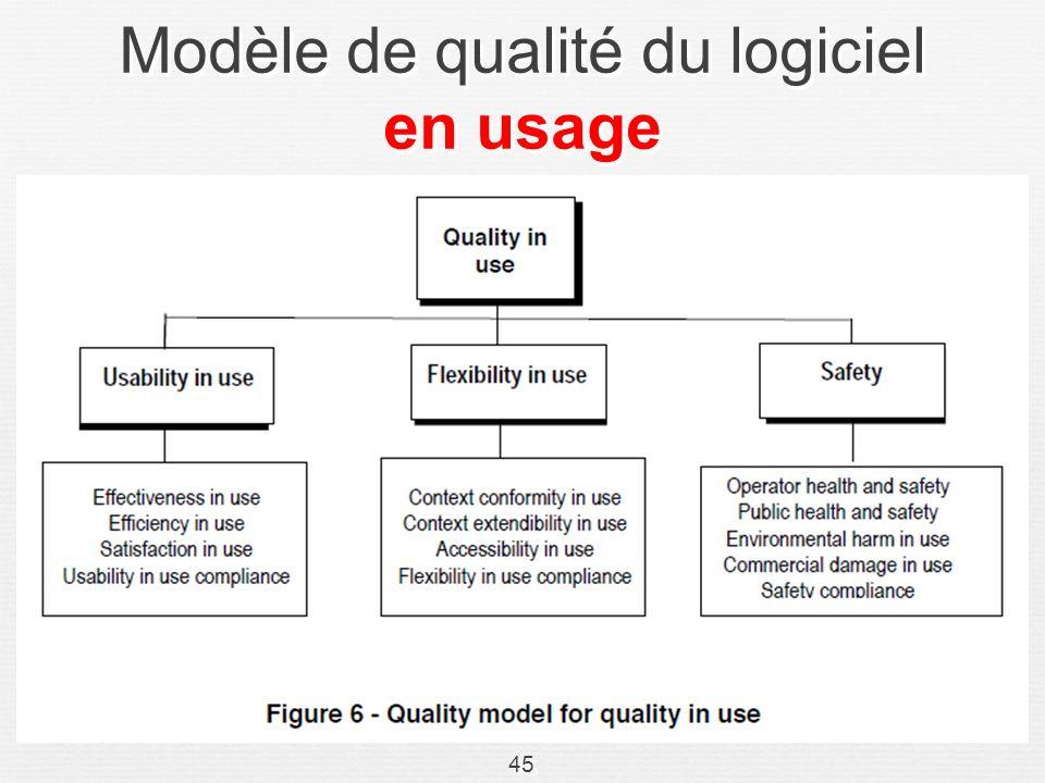 Modèle de qualité du logiciel en usage