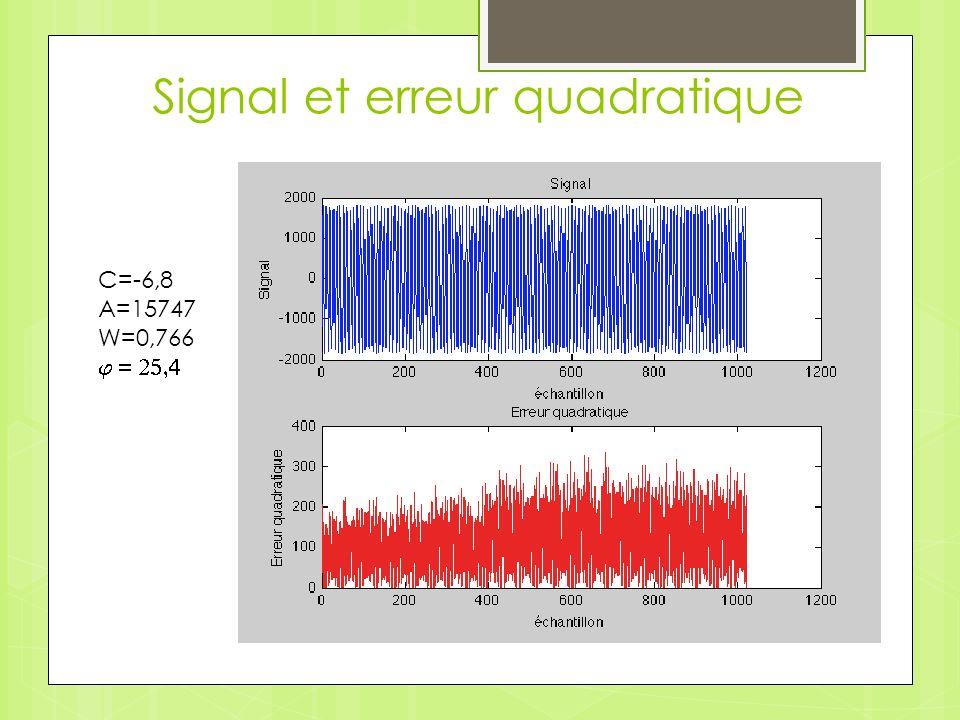 Signal et erreur quadratique