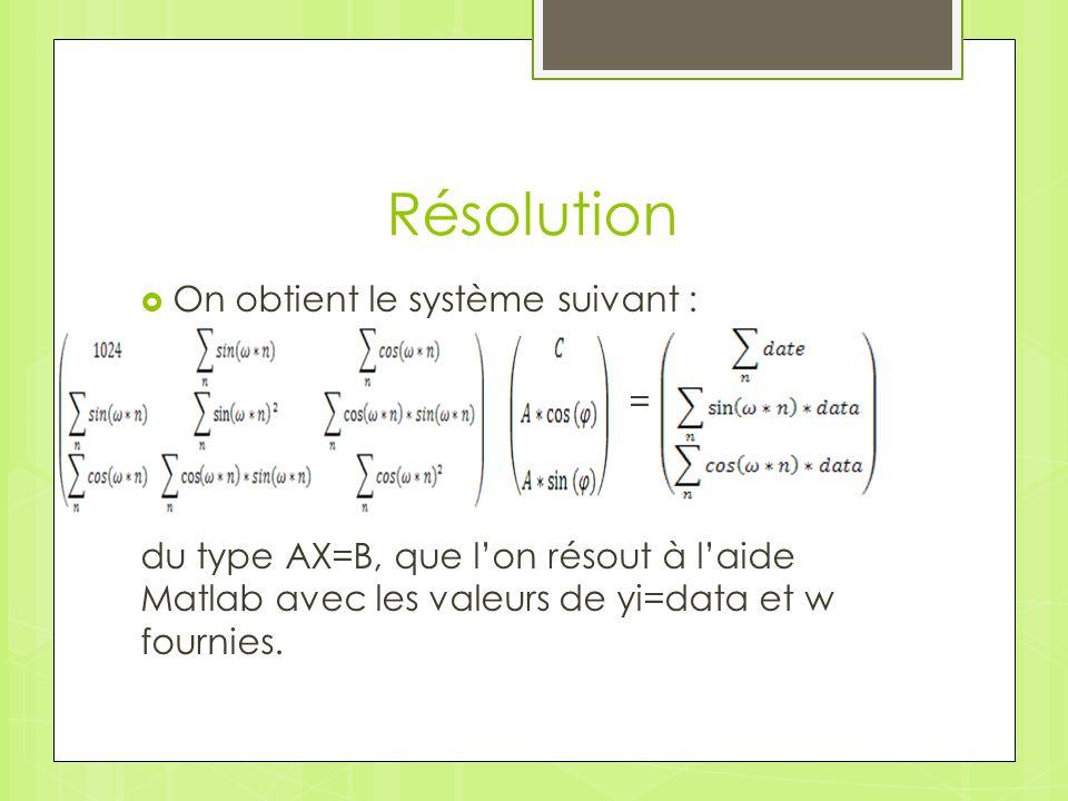 Résolution On obtient le système suivant : =