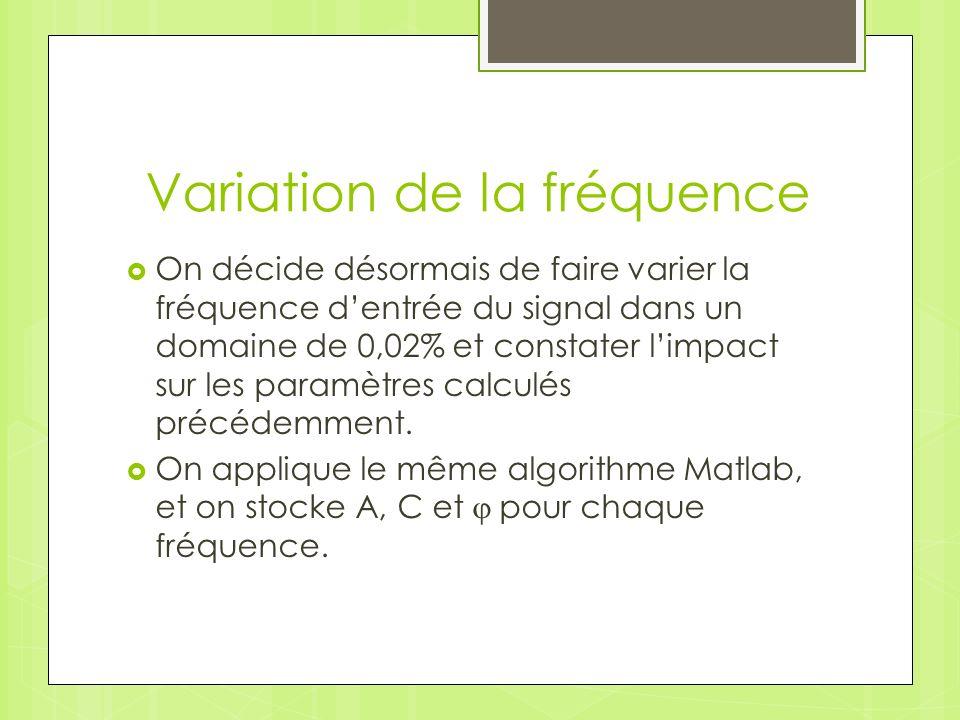 Variation de la fréquence