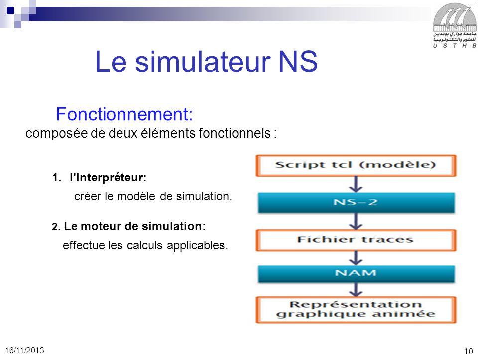 Le simulateur NS Fonctionnement: