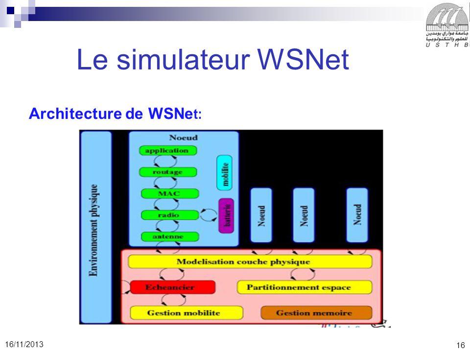 Le simulateur WSNet Architecture de WSNet: