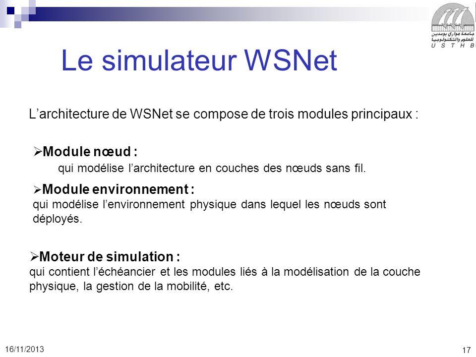 Le simulateur WSNet L'architecture de WSNet se compose de trois modules principaux : Module nœud :