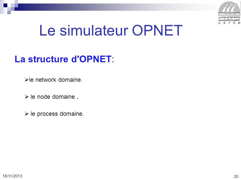 Le simulateur OPNET La structure d OPNET: le network domaine.