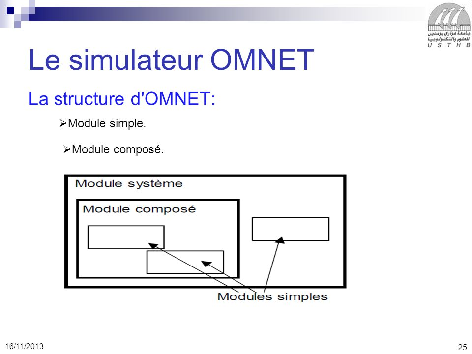 Le simulateur OMNET La structure d OMNET: Module simple.