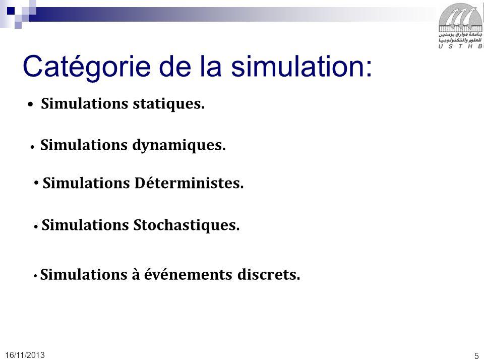 Catégorie de la simulation: