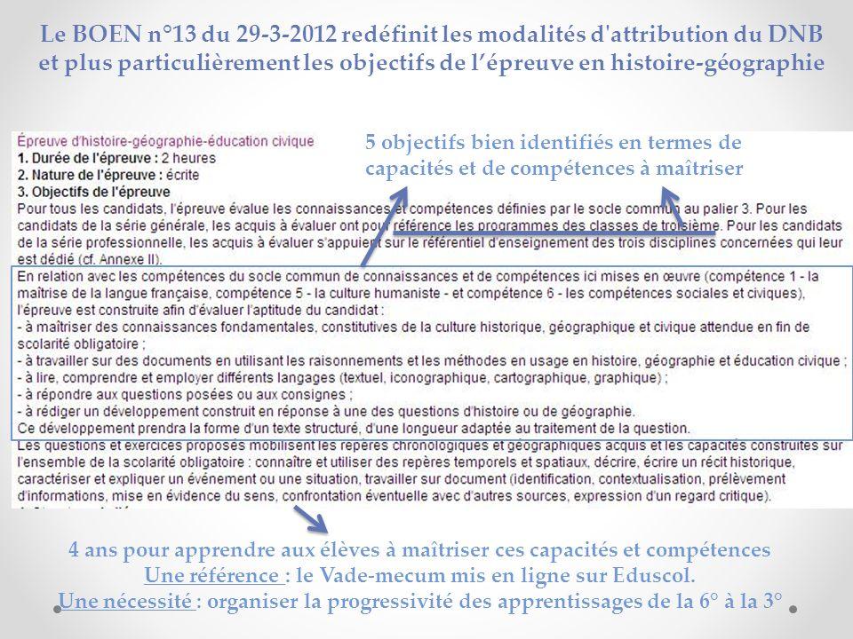 Une référence : le Vade-mecum mis en ligne sur Eduscol.