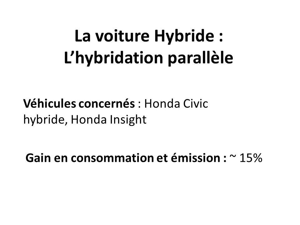 L'hybridation parallèle