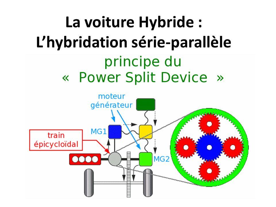 L'hybridation série-parallèle