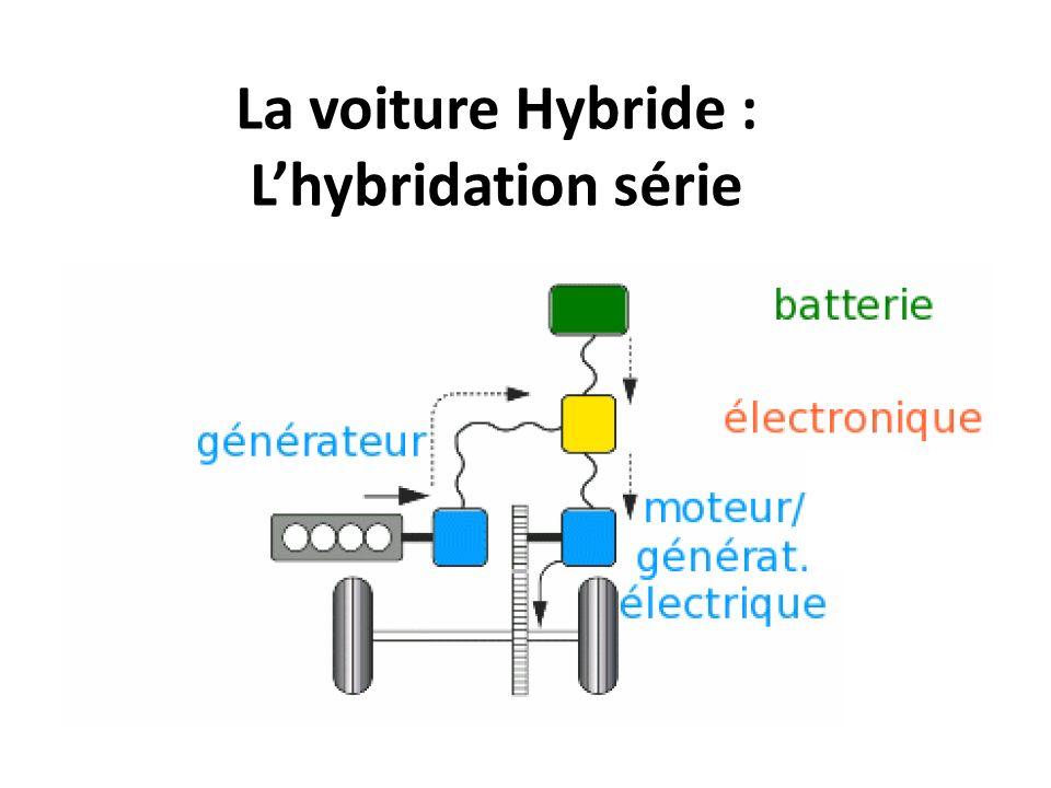La voiture Hybride : L'hybridation série