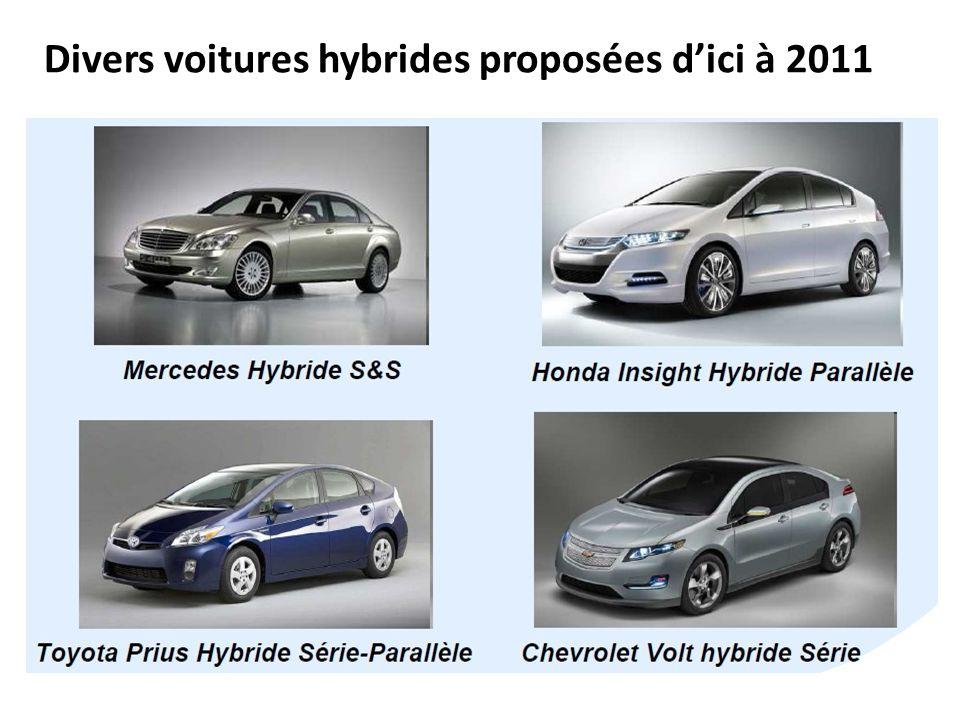 Divers voitures hybrides proposées d'ici à 2011