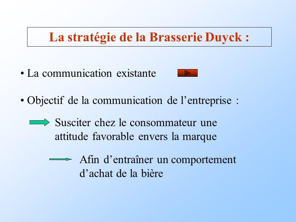 La stratégie de la Brasserie Duyck :