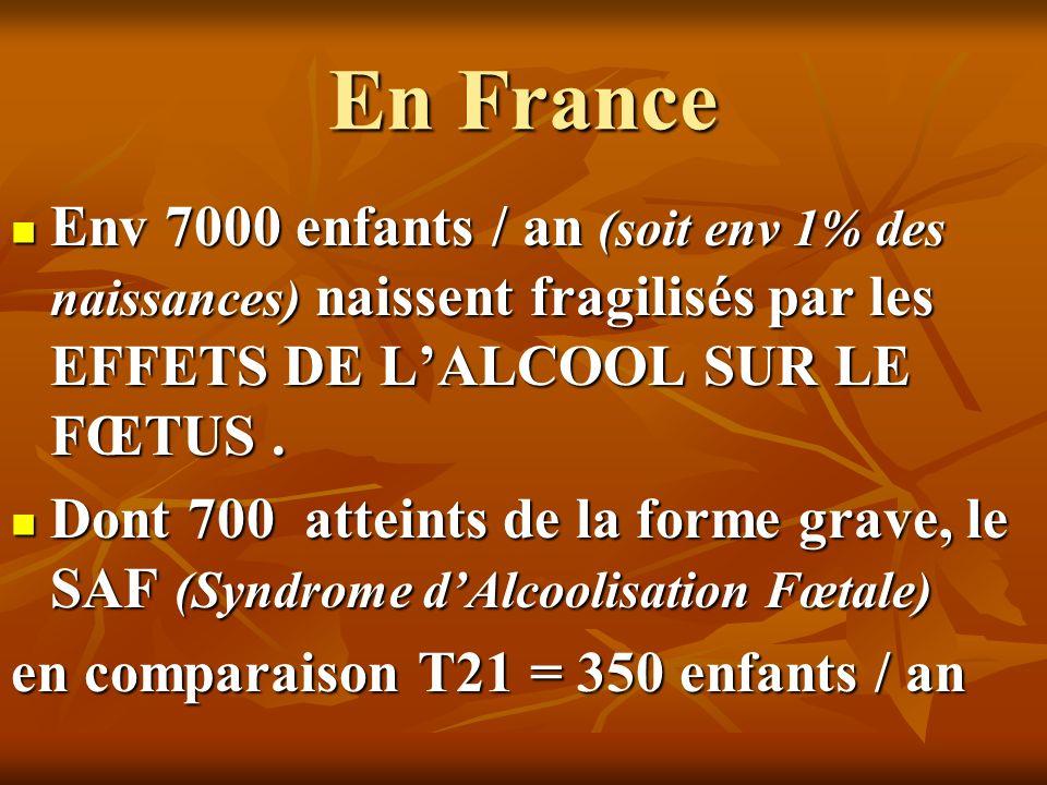 En France Env 7000 enfants / an (soit env 1% des naissances) naissent fragilisés par les EFFETS DE L'ALCOOL SUR LE FŒTUS .
