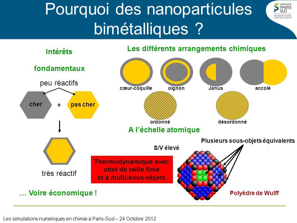 Pourquoi des nanoparticules bimétalliques