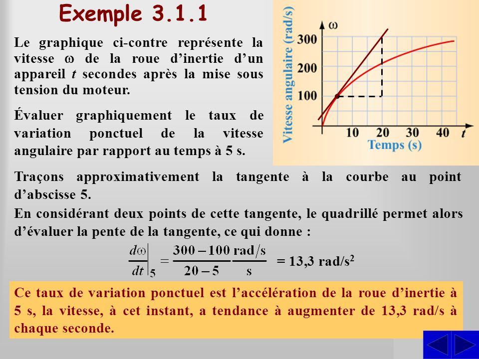 Exemple 3.1.1 Le graphique ci-contre représente la vitesse w de la roue d'inertie d'un appareil t secondes après la mise sous tension du moteur.