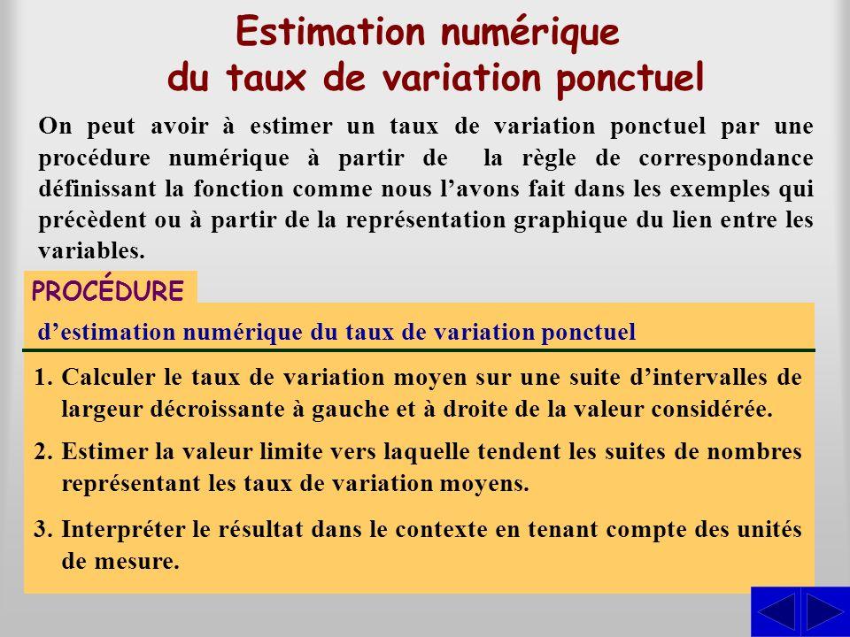 Estimation numérique du taux de variation ponctuel