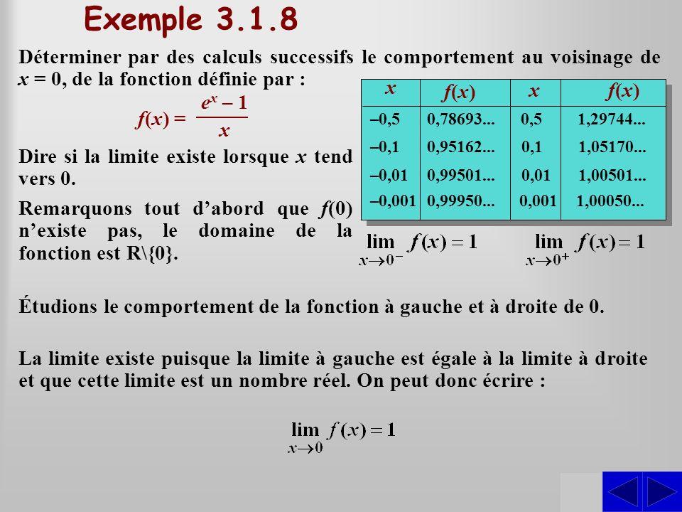 Exemple 3.1.8 Déterminer par des calculs successifs le comportement au voisinage de x = 0, de la fonction définie par :