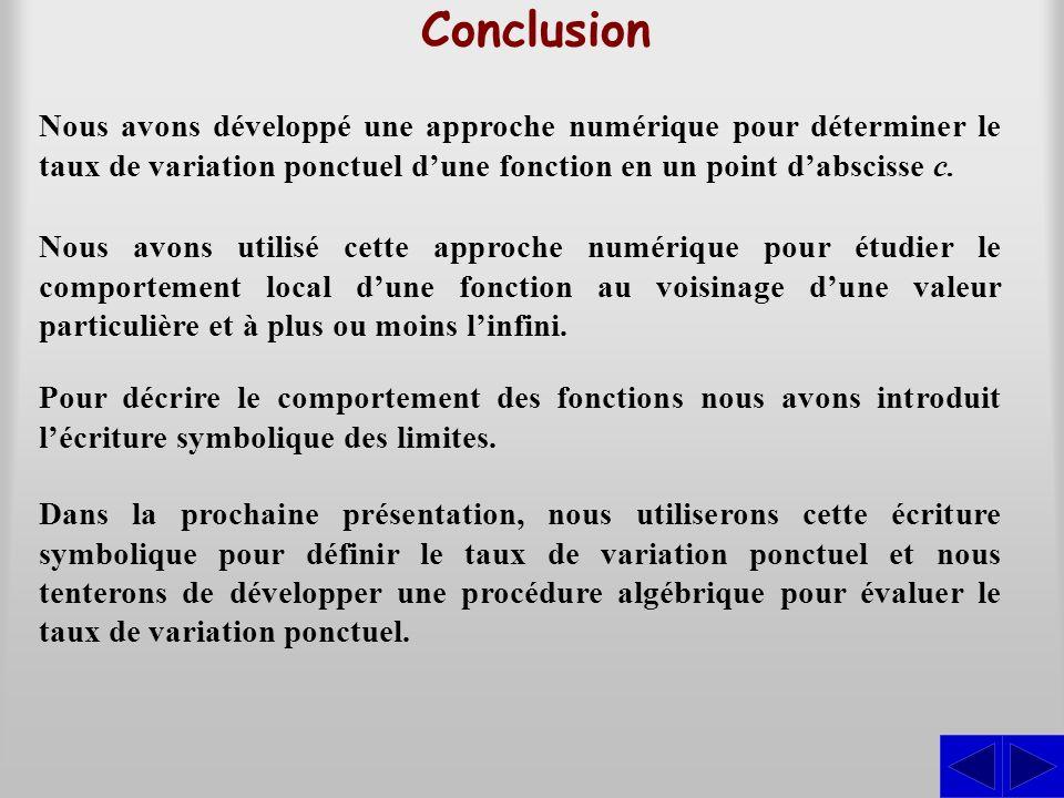Conclusion Nous avons développé une approche numérique pour déterminer le taux de variation ponctuel d'une fonction en un point d'abscisse c.