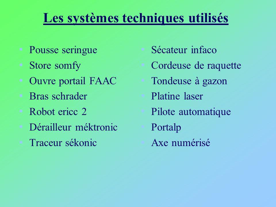 Les systèmes techniques utilisés