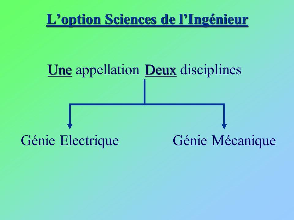 L'option Sciences de l'Ingénieur