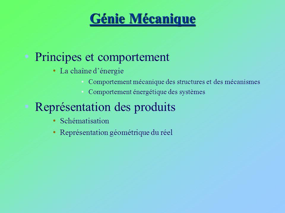 Génie Mécanique Principes et comportement Représentation des produits