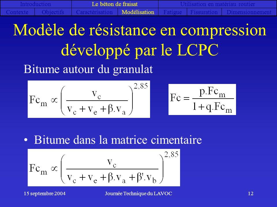 Modèle de résistance en compression développé par le LCPC
