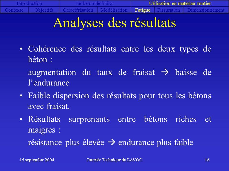 Analyses des résultats