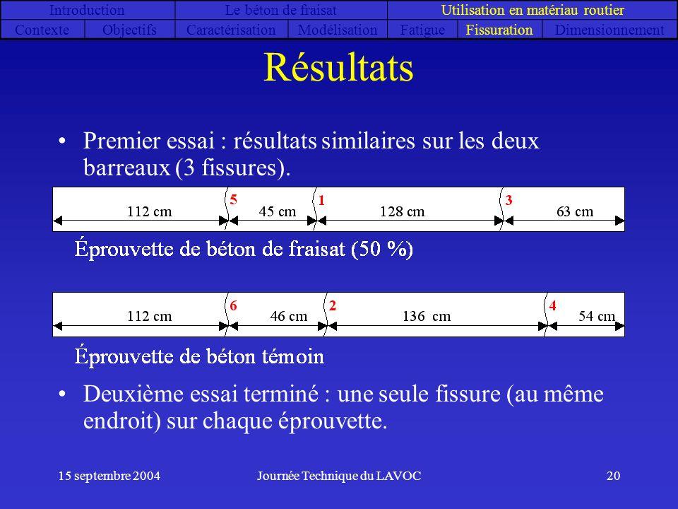 Introduction Le béton de fraisat. Utilisation en matériau routier. Contexte. Objectifs. Caractérisation.