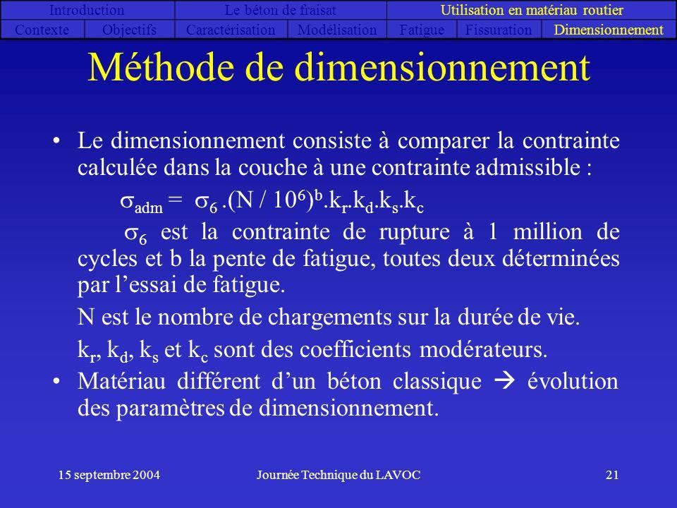 Méthode de dimensionnement