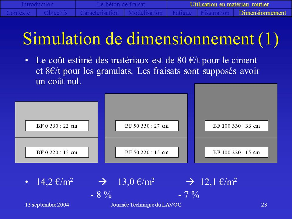 Simulation de dimensionnement (1)