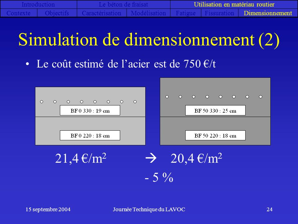 Simulation de dimensionnement (2)