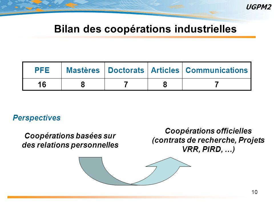 Bilan des coopérations industrielles