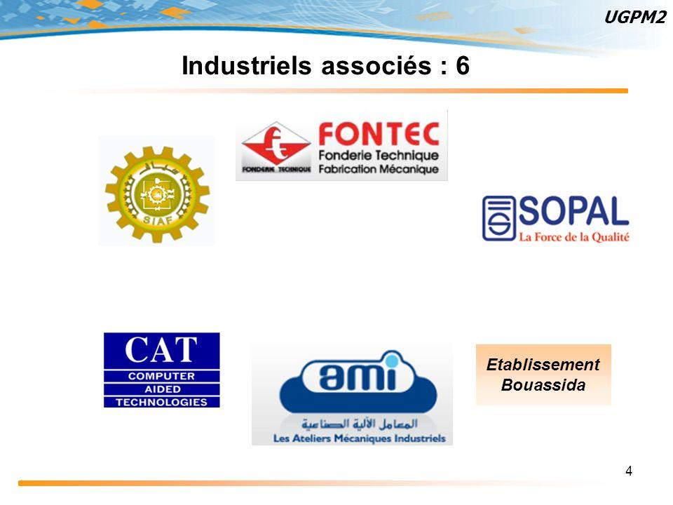 Industriels associés : 6
