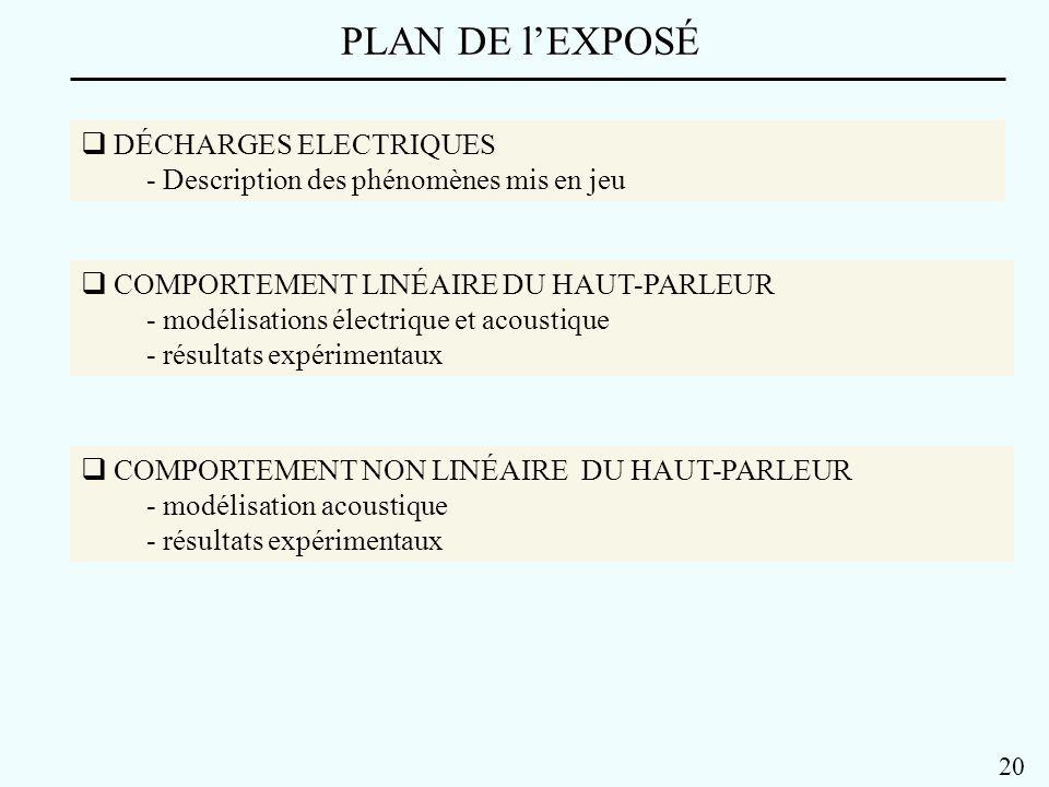 PLAN DE l'EXPOSÉ  DÉCHARGES ELECTRIQUES
