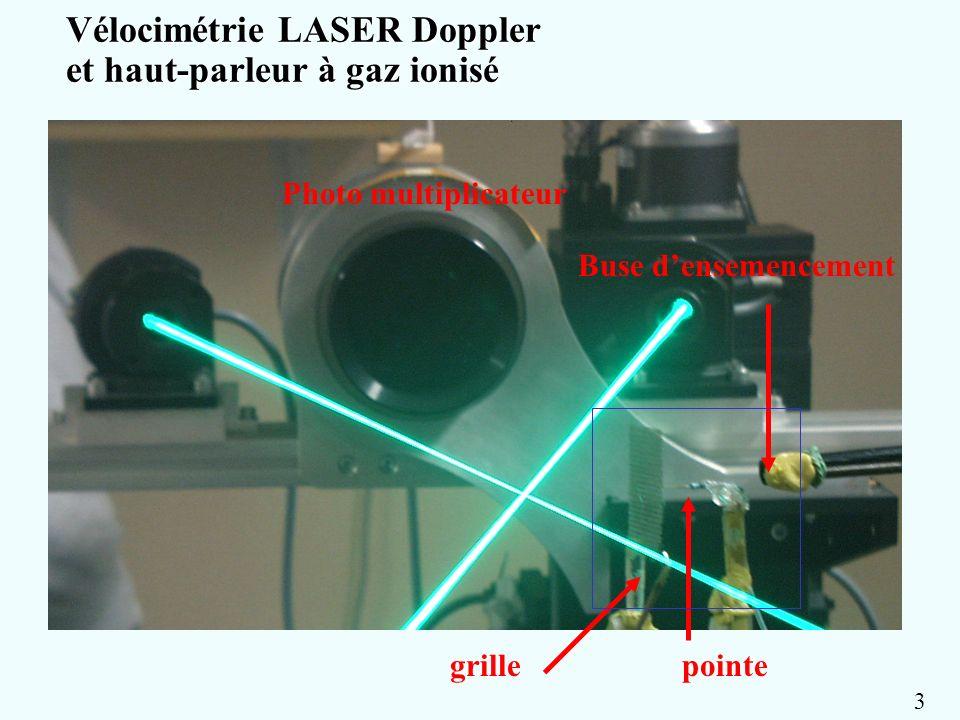Vélocimétrie LASER Doppler et haut-parleur à gaz ionisé