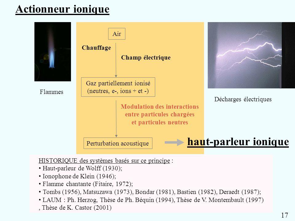 Modulation des interactions entre particules chargées