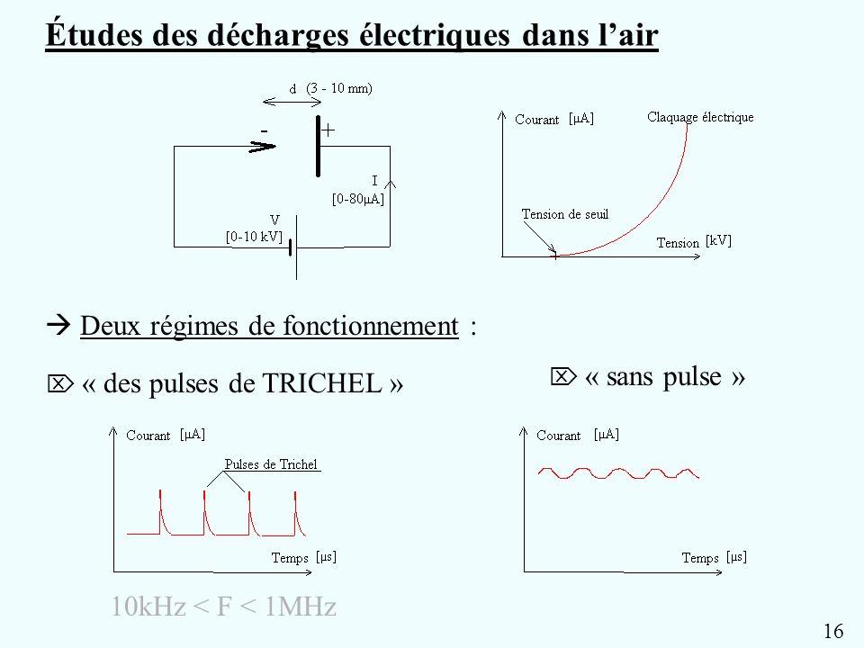 Études des décharges électriques dans l'air